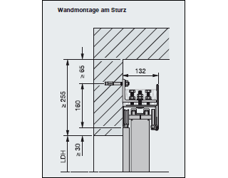 Wandmontage am Sturz